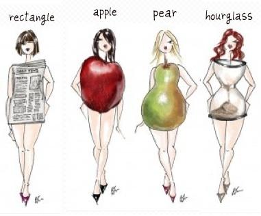 Body_types