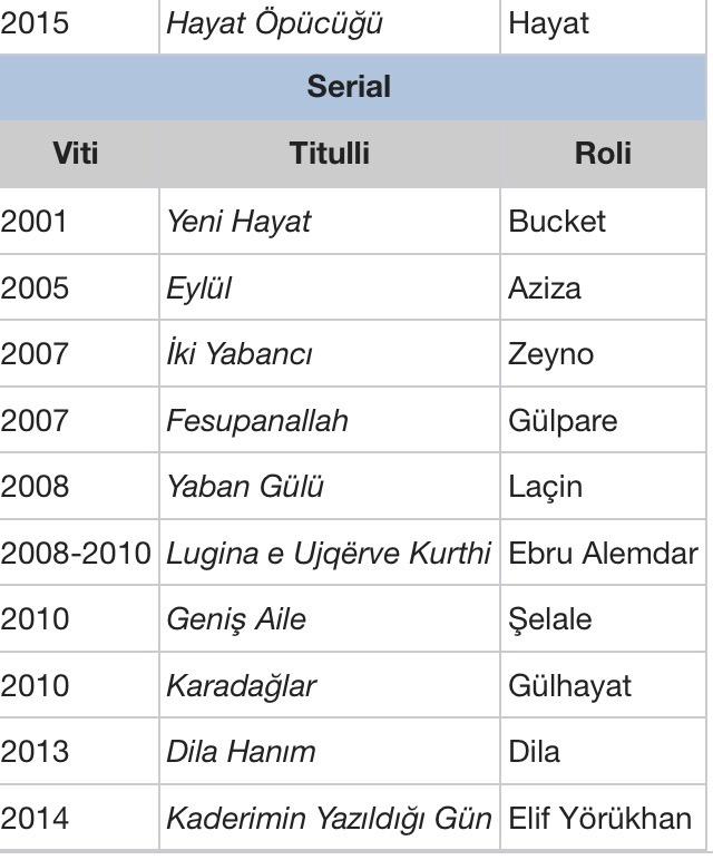 Nume de fete in turca